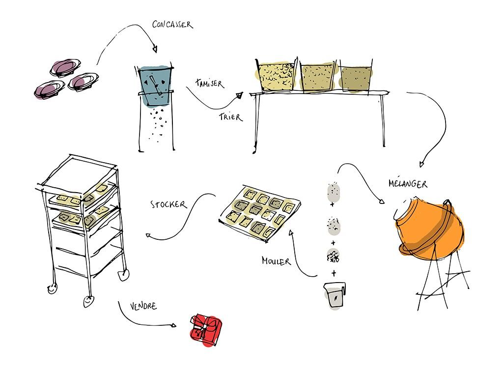 design-revalorisation-materiau-vaisselle-1-bd